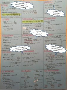1 page Cheat Sheet Example