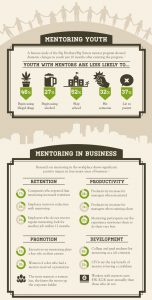 10 reasons why mentoring helps make a difference in the lives of youth