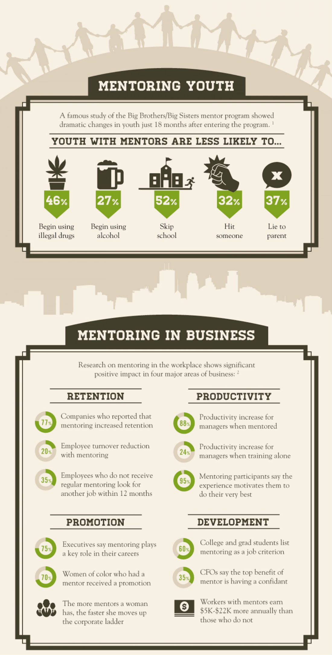 10 reasons why mentoring make a difference in the lives of youth: Mentoring Infographic
